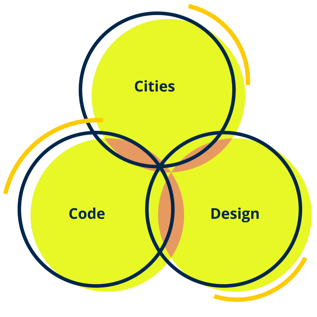 Intersection of Cities, Code, and Design